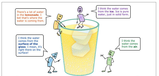 Free Ice Water Cliparts, Download Free Clip Art, Free Clip Art on Clipart  Library